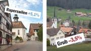 Raperswilen und Grub, die Gemeinde mit dem grössten Wachstum und die mit der grössten Abnahme in der Ostschweiz: Hier die Thurgauer Gemeinde mit knapp 400 Einwohnern. Dort die Ausserrhoder Kommune mit 1003 Einwohnern.