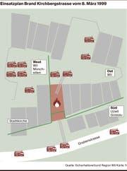 Der Einsatzplan beim Altstadtbrand 1999.
