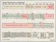 Für die spätere Gerichtsverhandlung in Zug wurde ein detaillierter Lebenslauf Irnigers angefertigt. (Bild: Staatsarchiv Zug)