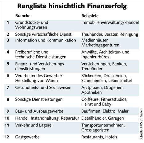 Httpswwwtagblattchostschweizarbon Kreuzlingen