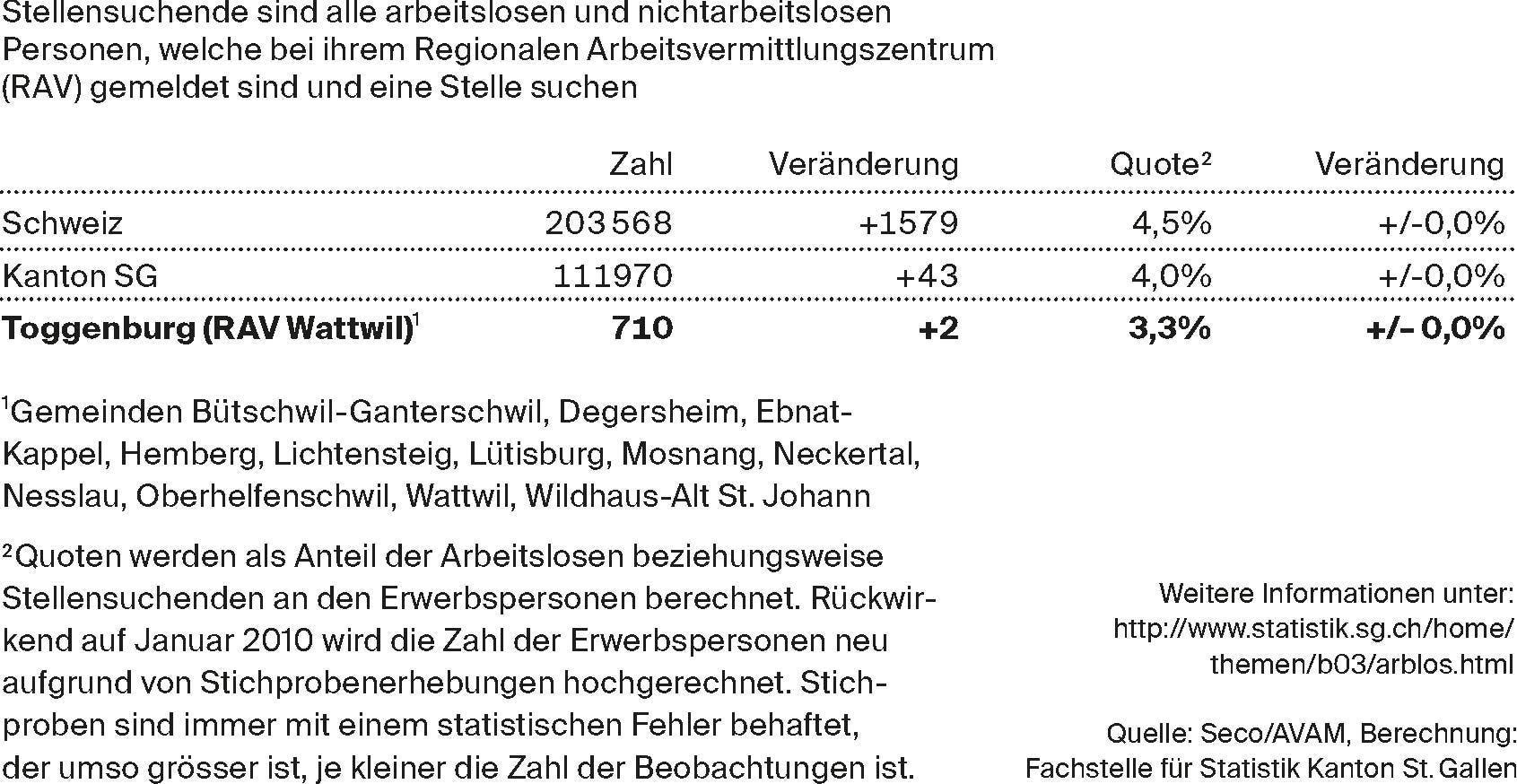 Mnner - Zehnder Print AG
