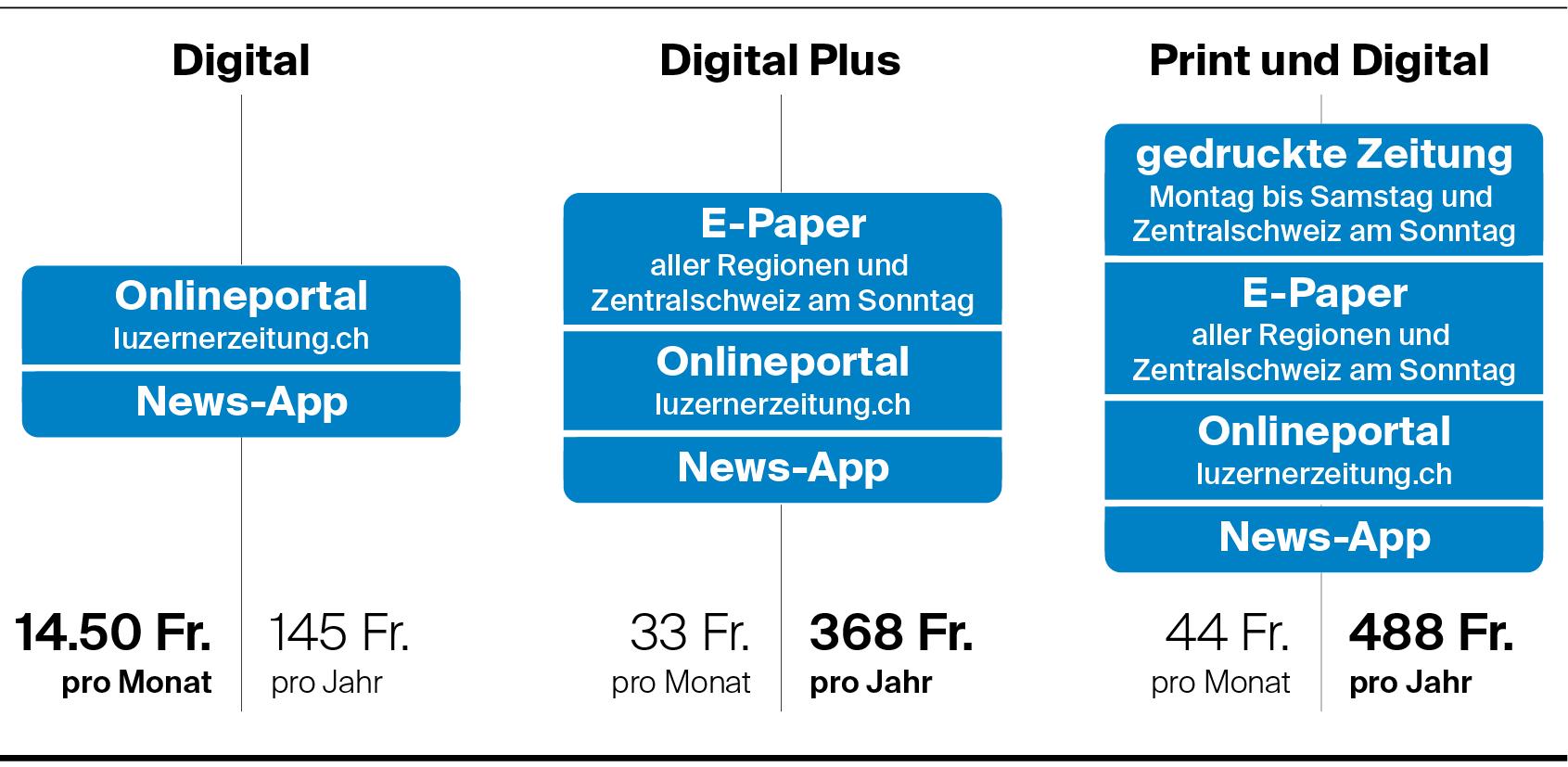 https://www.luzernerzeitung.ch/newsticker/sport/niederreiter-sagt-in X Marathon Electric Motor Wiring Diagrams For on