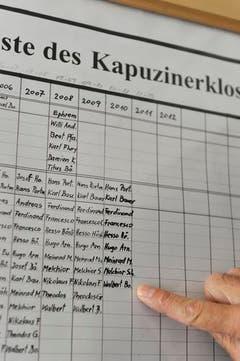 Die Familienliste des Kapuzinerklosters Appenzell. (Bild: Hanspeter Schiess)