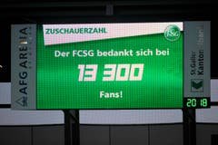 13'300 Fans kamen zum Spiel St.Gallen gegen Moskau. (Bild: Urs Bucher)