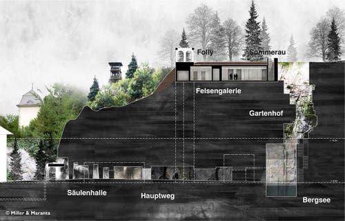 Querschnitt durch den Fels mit Erlebnisrundgang, integriertem Bergsee und vertikalem Gartenhof als Zugang zur Sommerau. Am linken Bildrand das freigestellte Schweizerhaus (weiss). (Bild: Visualisierung Miller + Maranta, Basel)