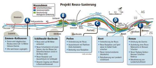 Hochwasserschutz Reuss: Das ist geplant. (Bild: Grafik: Neue LZ)