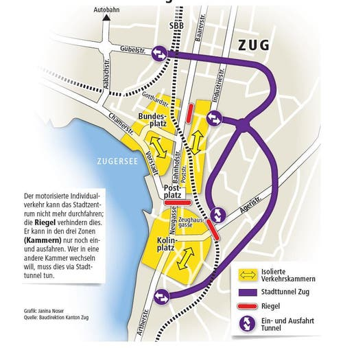 So könnte der Stadttunnel Zug dereinst funktionieren. (Bild: Grafik: Janina Noser)