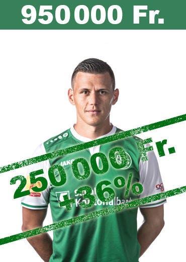 Einer der Gewinner der Hinrunde: Neu hat Stjepan Kukuruzovic einen Marktwert von 950'000 Franken. (Bild: pd)