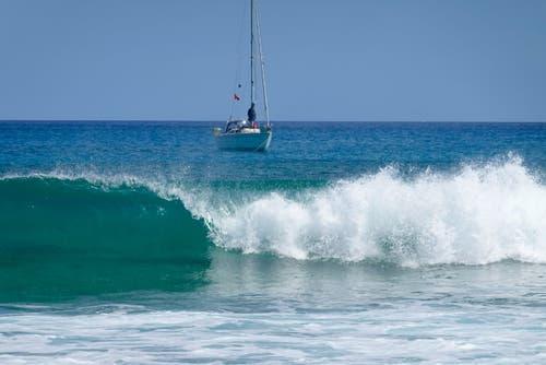 Ankerbucht an der Südwestspitze von Fuerteventura. «Wehe, wenn der Anker nicht hält», schreibt Christian Perret zum Bild. (Bild: PD/Christian Perret)