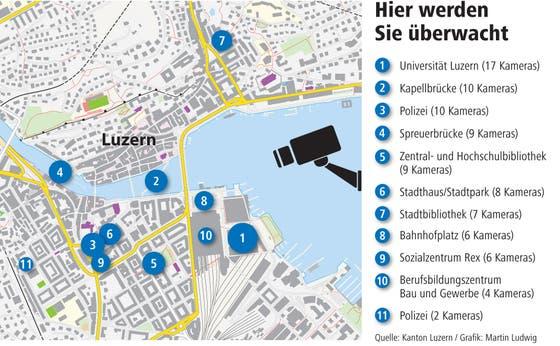 überwachung Umstritten Weniger Delikte Dank Kameras Luzerner Zeitung